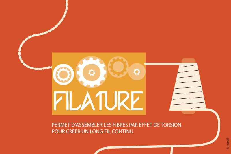 02-Filature-vosges-terre-textile