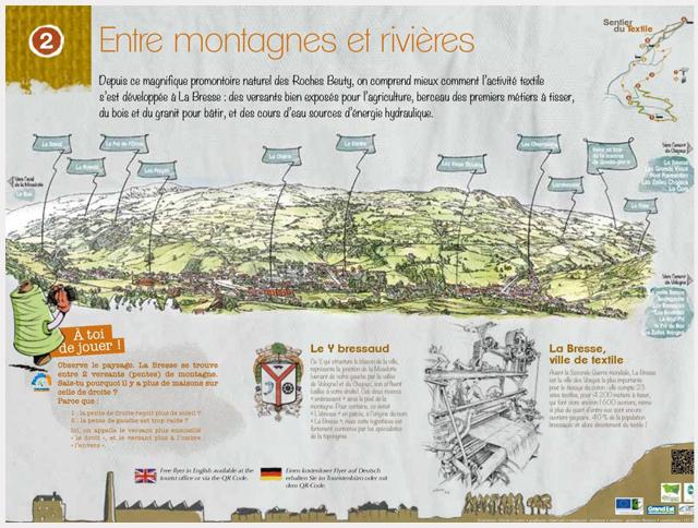 Sentier-du-Textile-Tissus-Gisele-entre-montagnes-et-rivieres